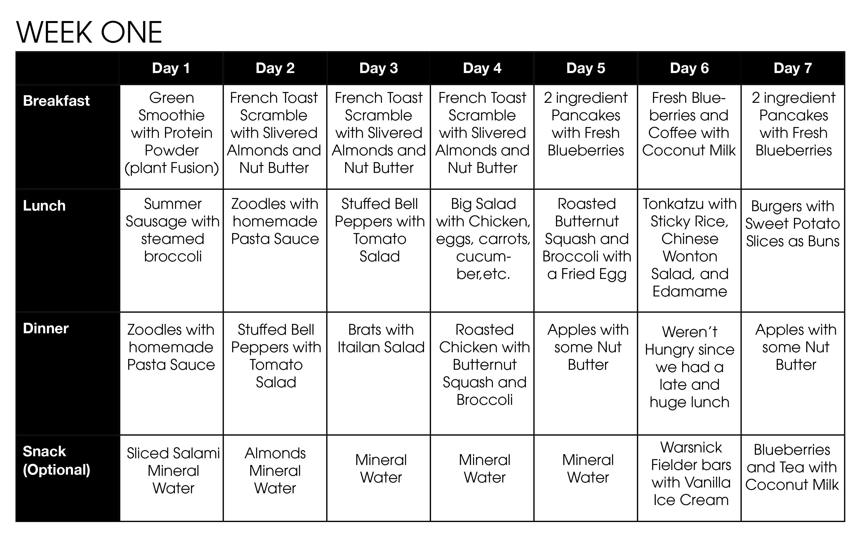 menu week  1  u2013 warfieldfamily